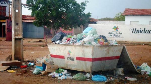 Acúmulo do lixo em São João do Piauí