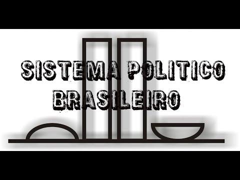 Para 81% dos brasileiros o problema do país é o sistema político