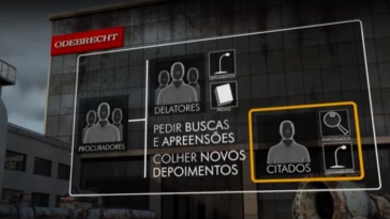 De uma só vez, Lava-Jato devolve R$ 654 milhões à Petrobras